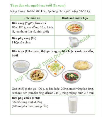 15 Thucdon Nguoi Cao Tuoi 1